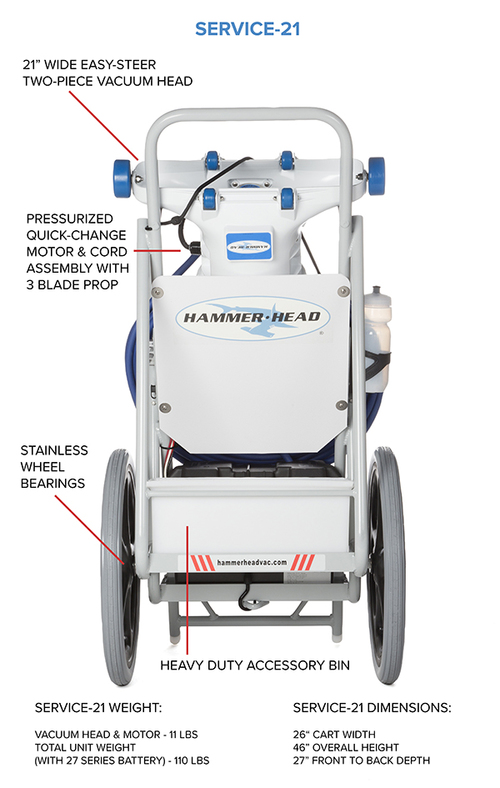 Hammer Head Pool Cleaners | Orimatech on